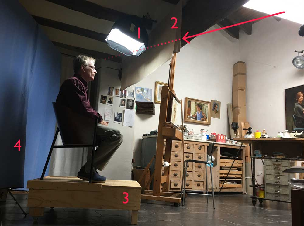 Lighting A Model For Portrait Painting